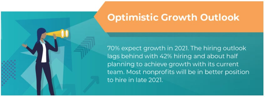 Optimistic-Growth-Outlook